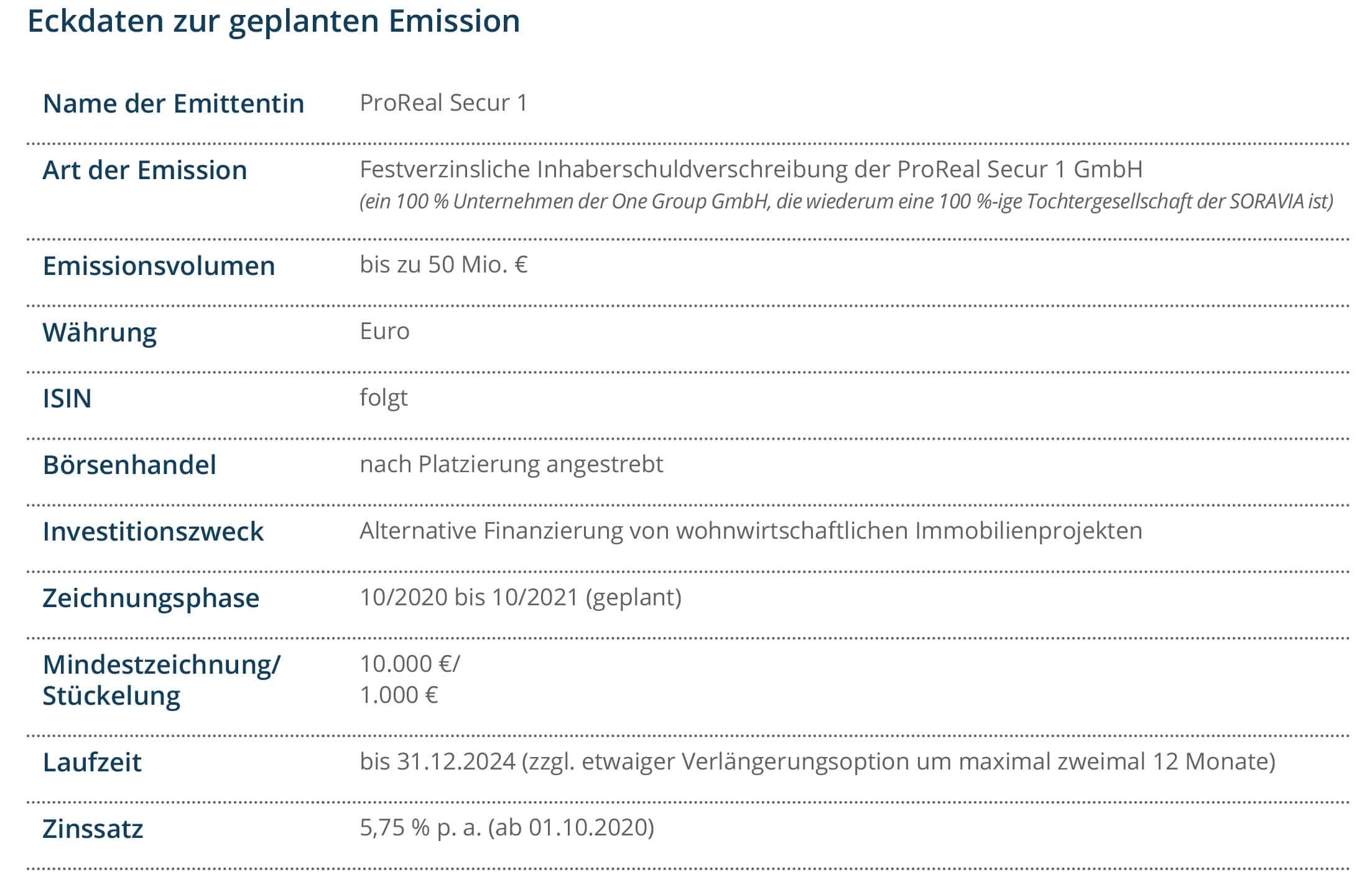 ProRealSecur_Faktenblatt-Emissions-Eckdaten